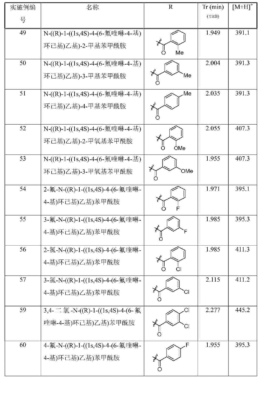Figure CN106999450AD00721
