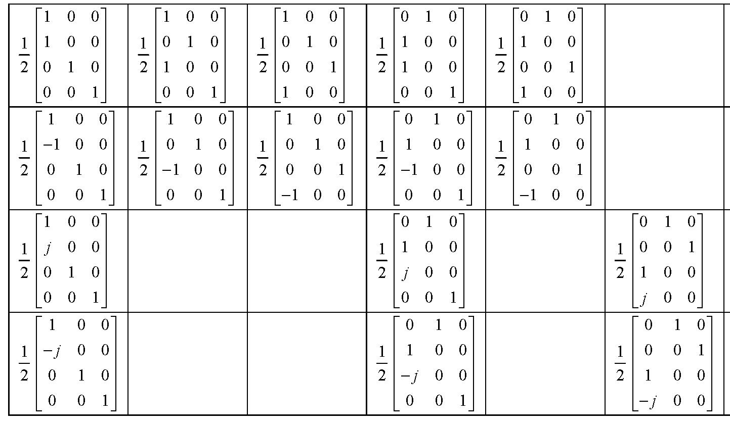 Figure 112010009825391-pat01142