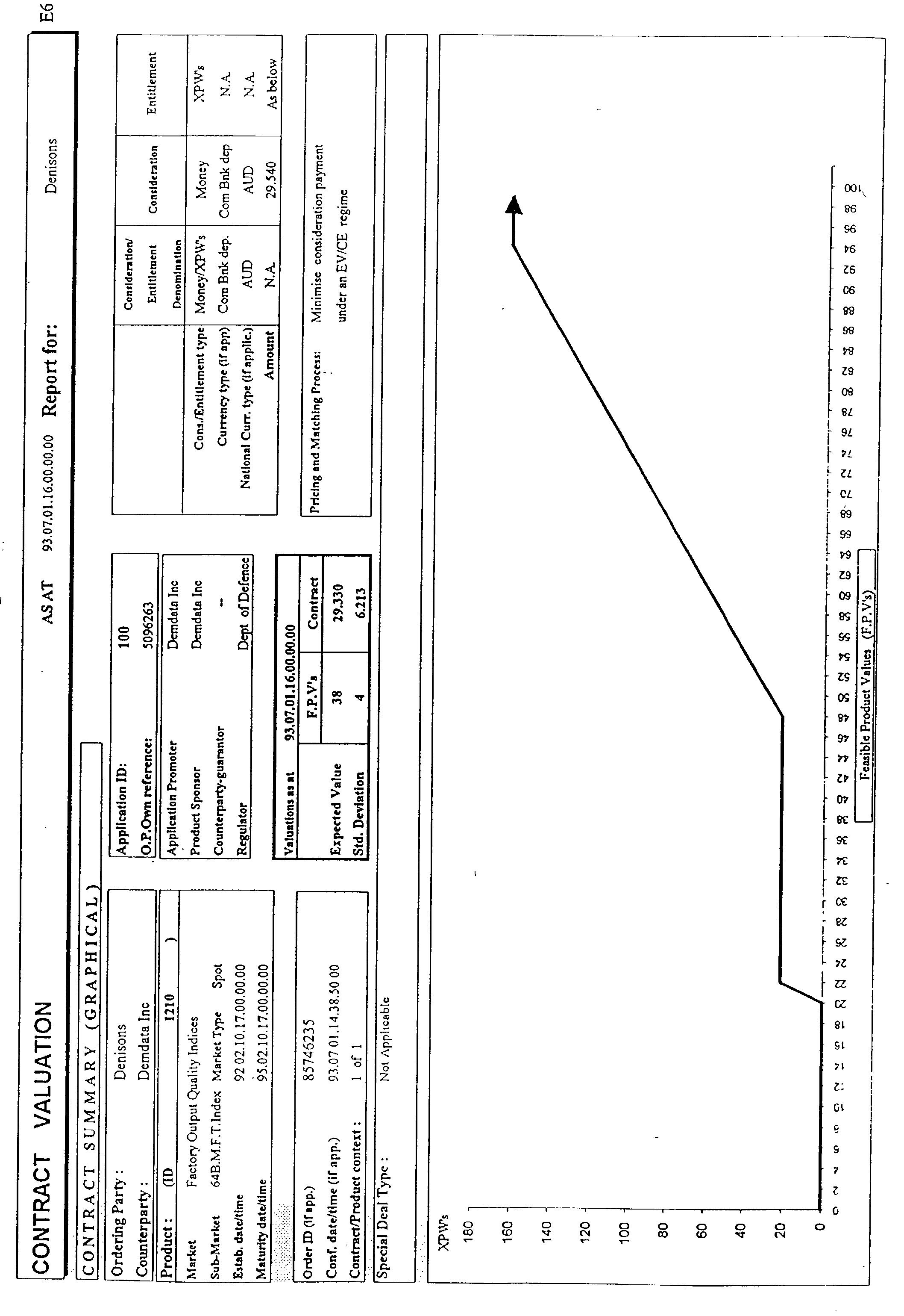 Figure US20030023546A1-20030130-P00005
