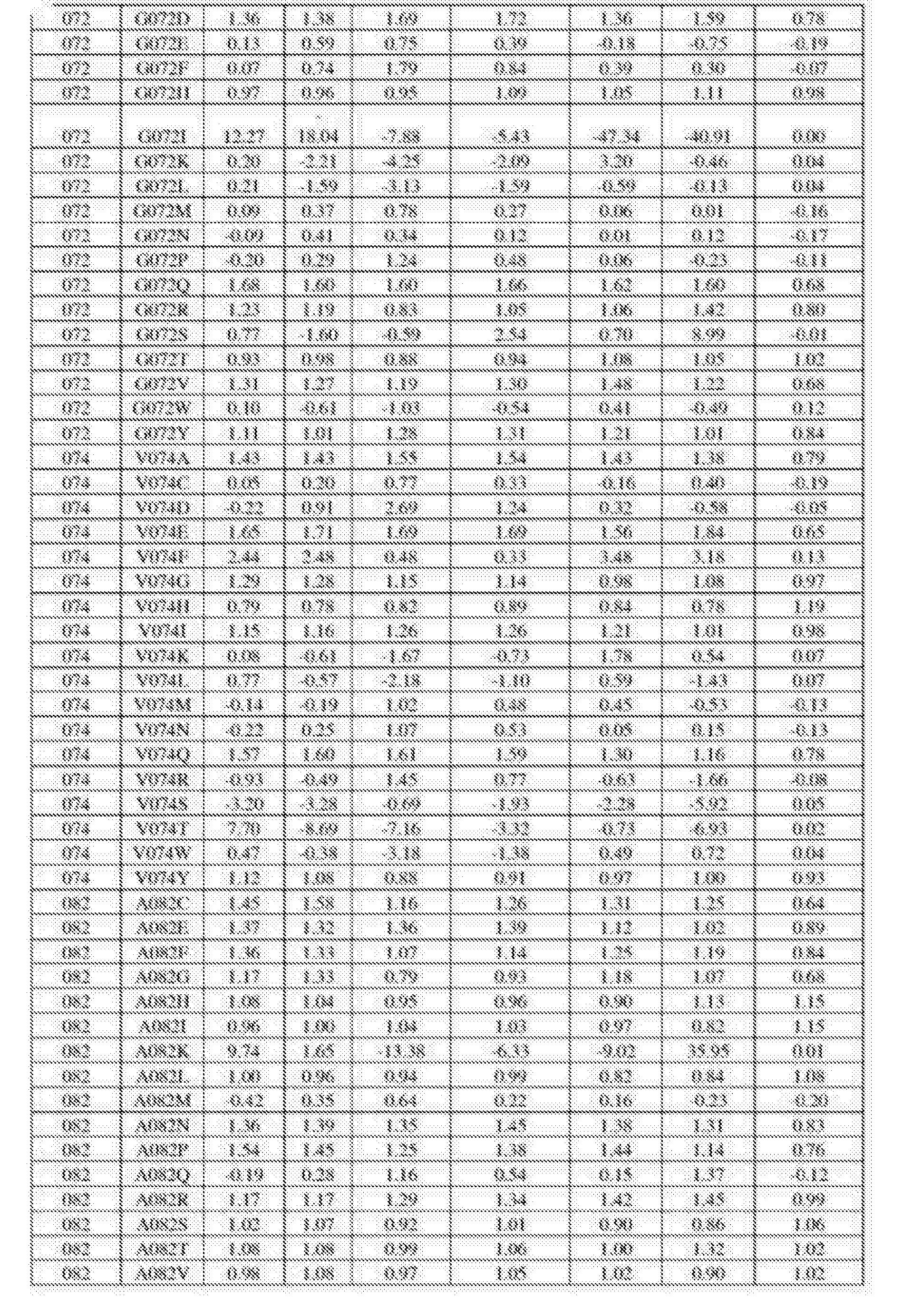 Figure CN105483099AD00871