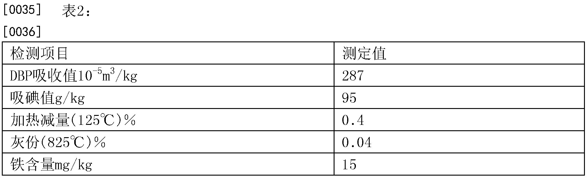 Figure CN105463870AD00051