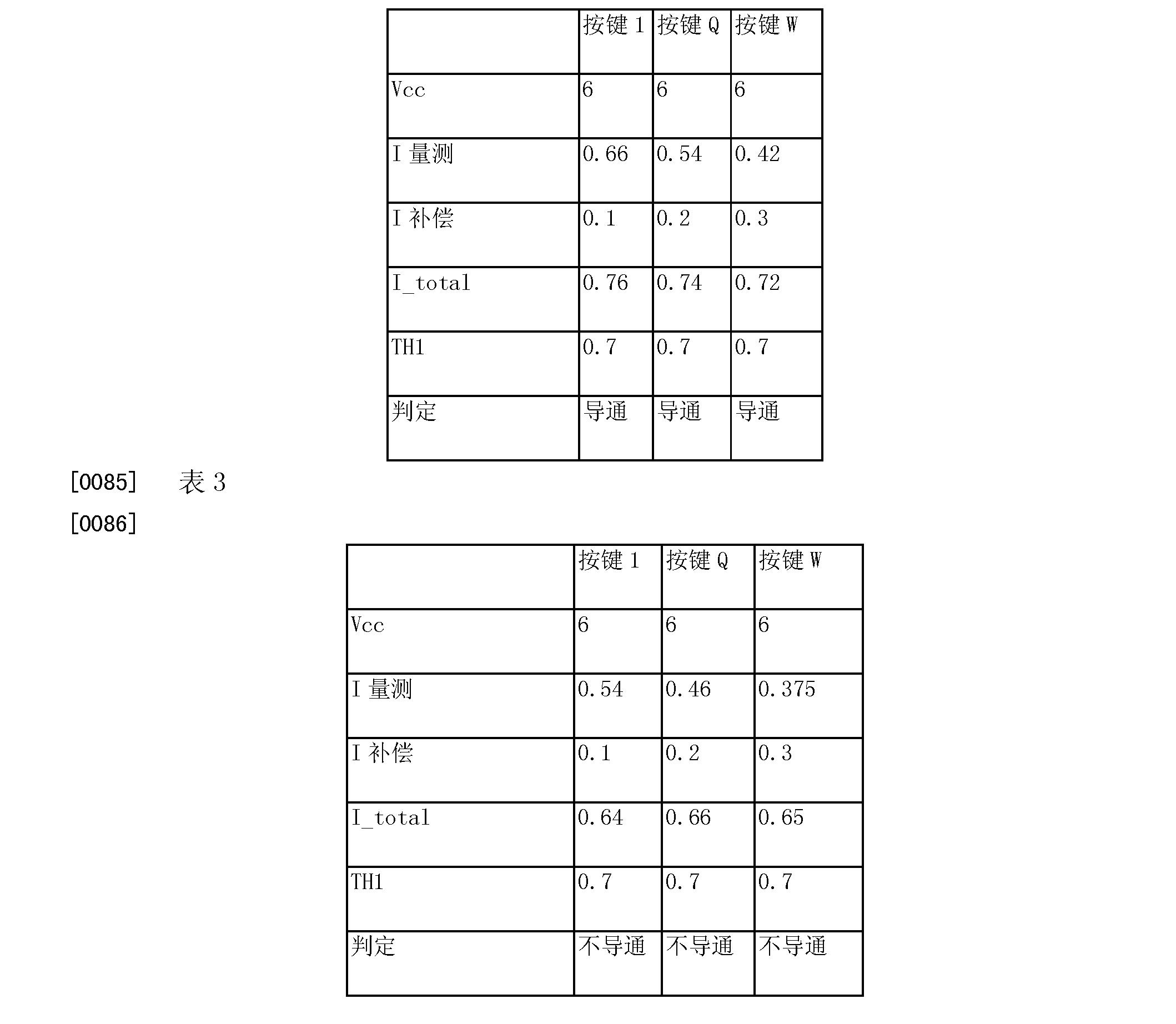 Figure CN103793068AD00151