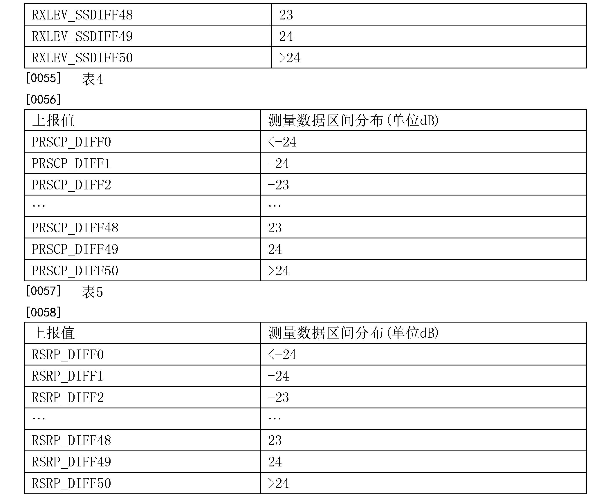 Figure CN104219707BD00131