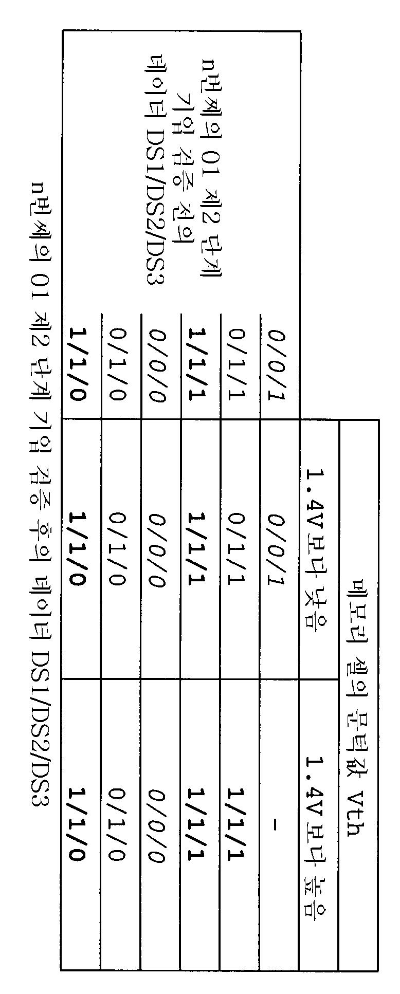 Figure 112004038659908-pat00007