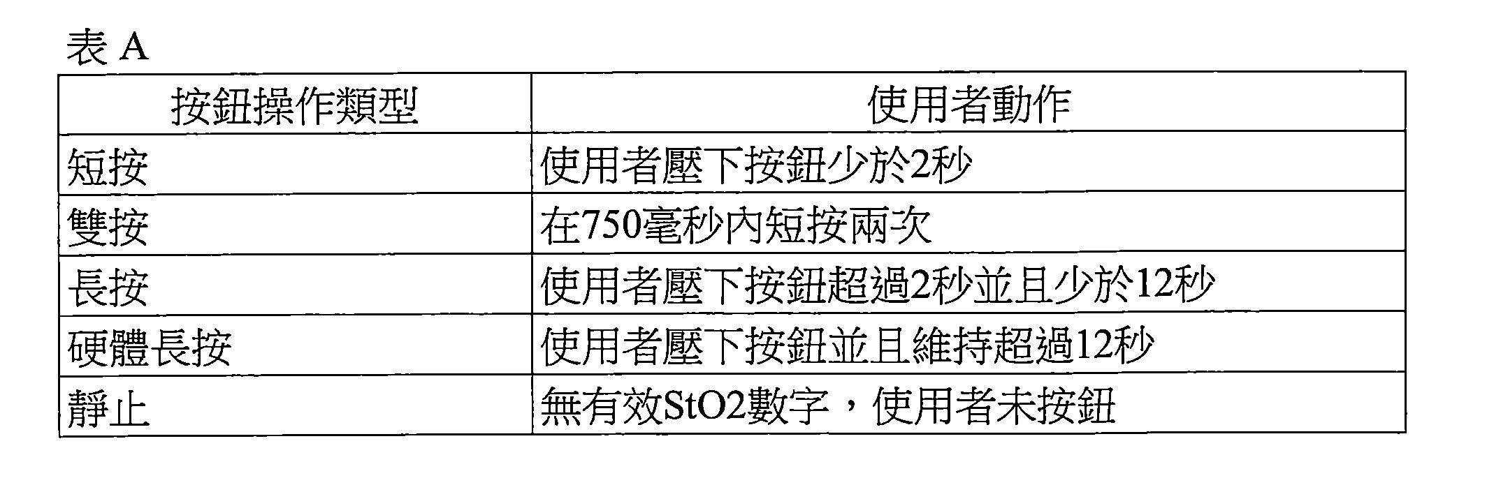 Figure TW201803523AD00001