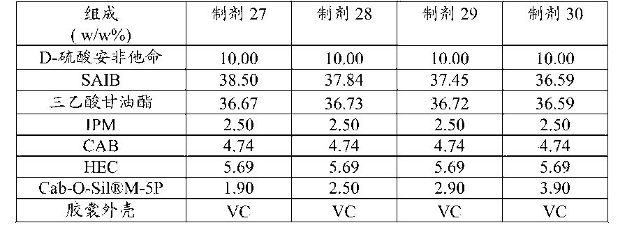 Figure CN105120659AD00951