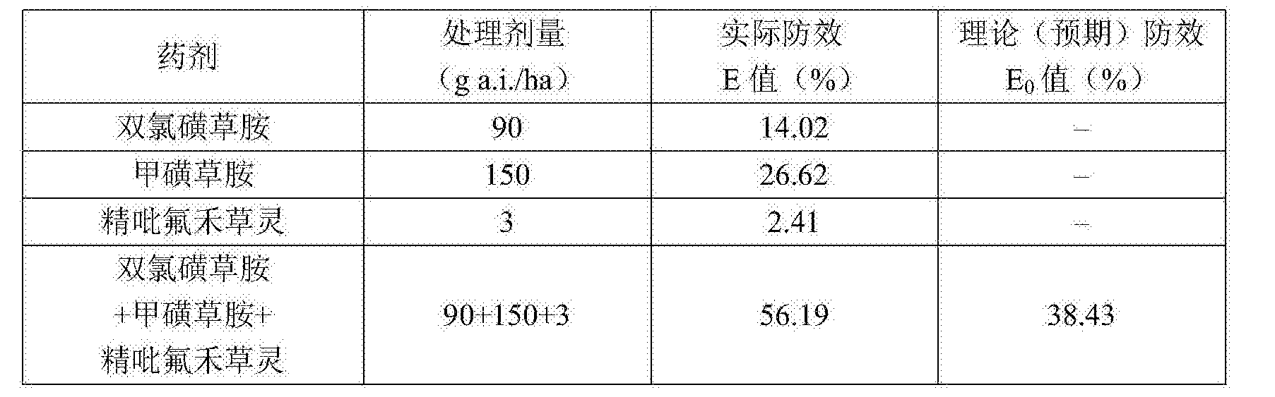 Figure CN108651491AD00092