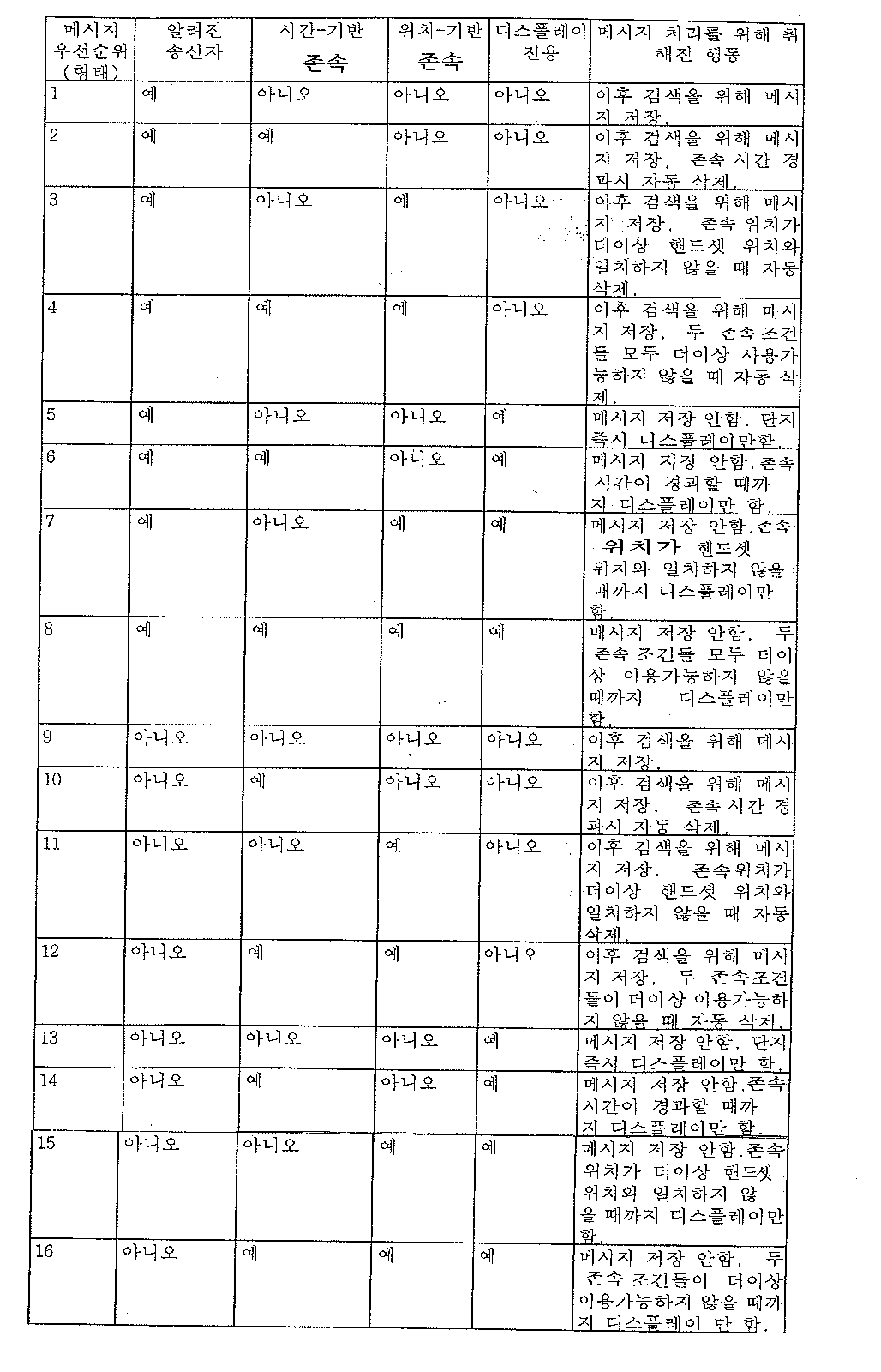 Figure 112006045682386-pct00009