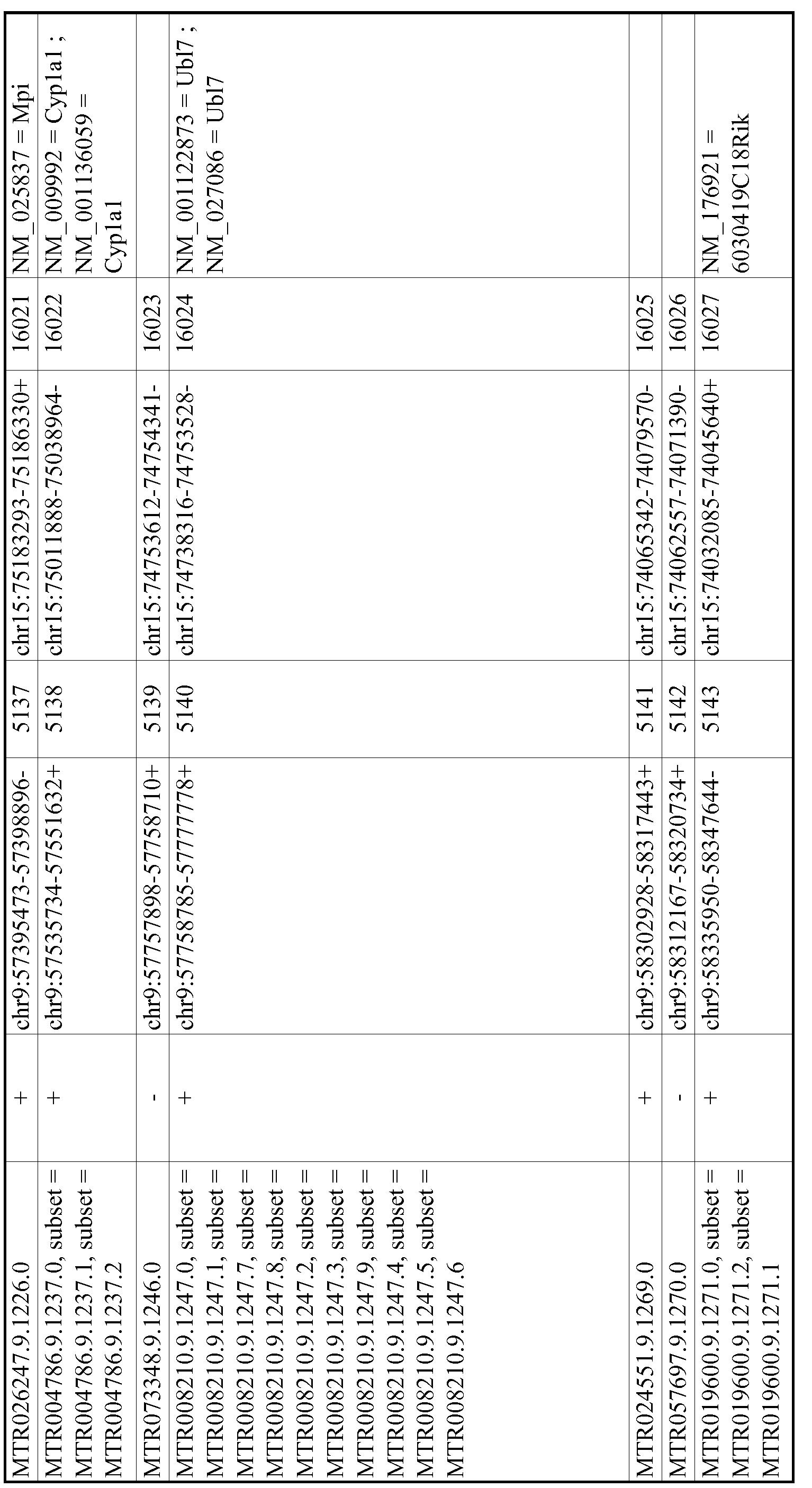 Figure imgf000936_0001