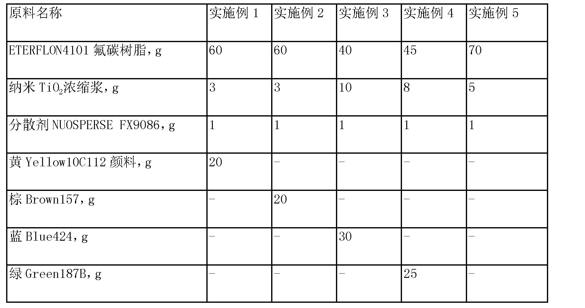 Figure CN103013241BD00061