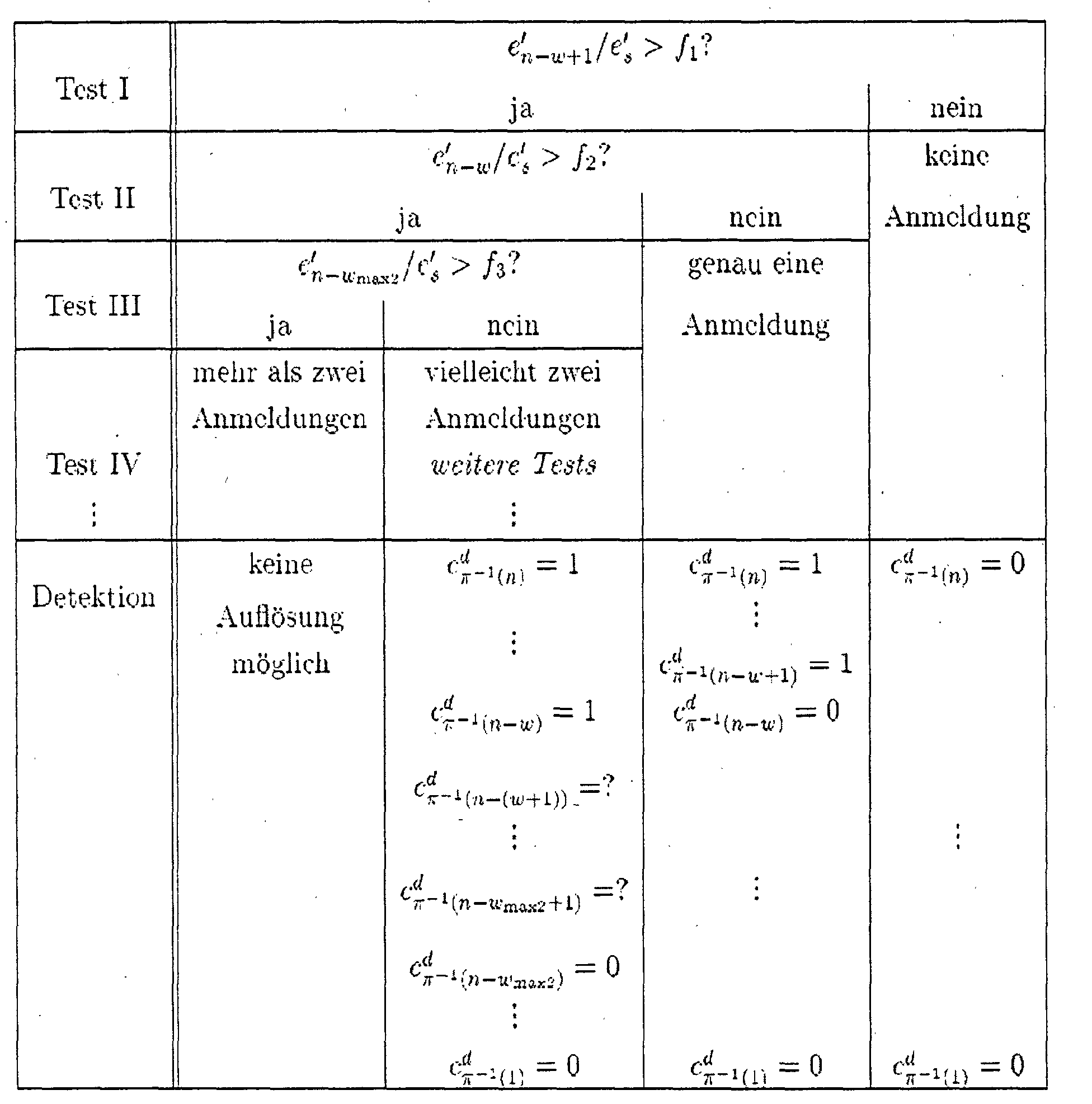 EP1217780A2 - Method and Apparatus for collision detection