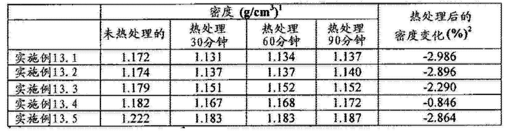 Figure CN102743355BD01011