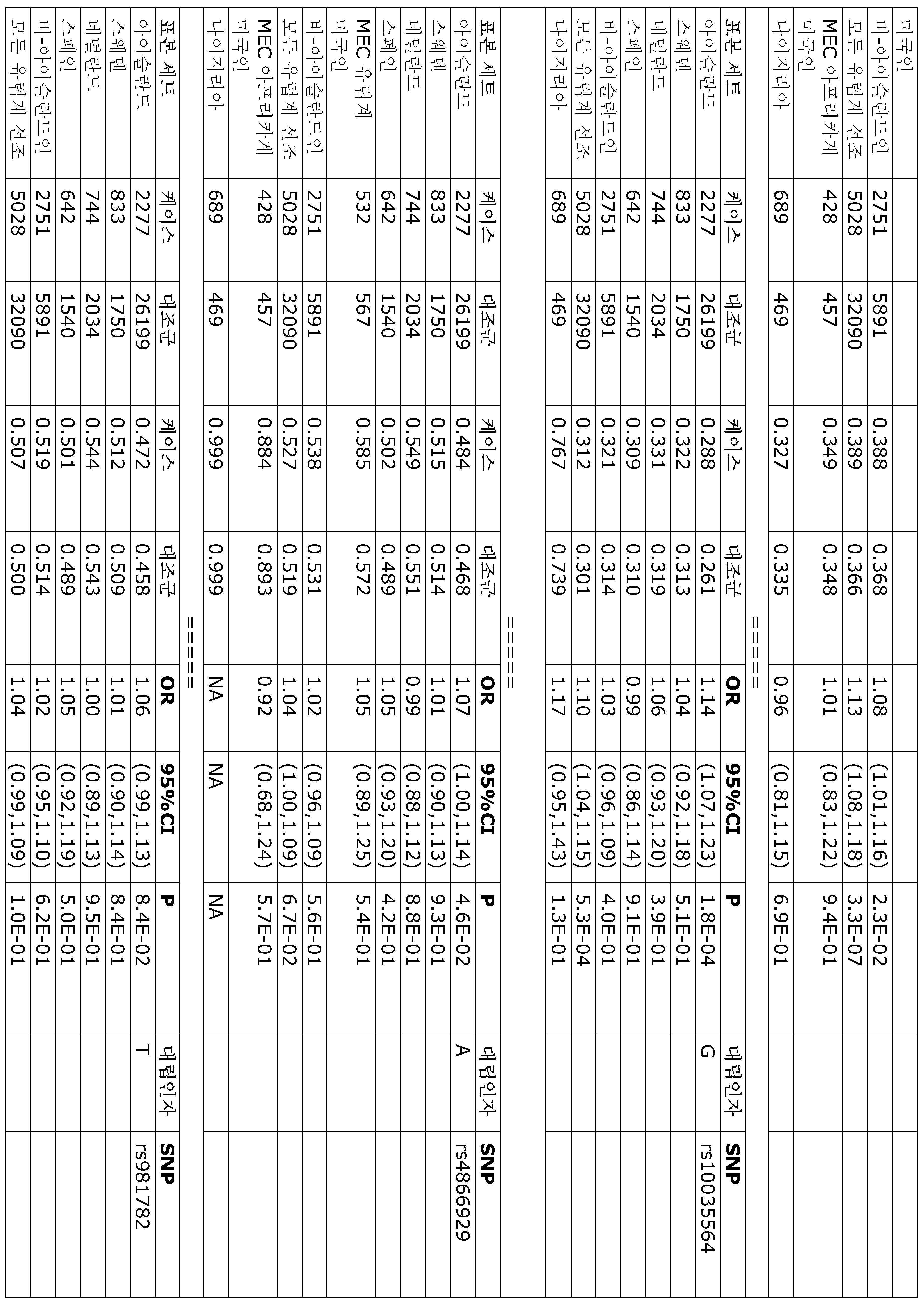 Figure 112009078431185-PCT00029