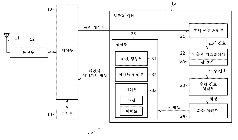 Figure P1020080110318