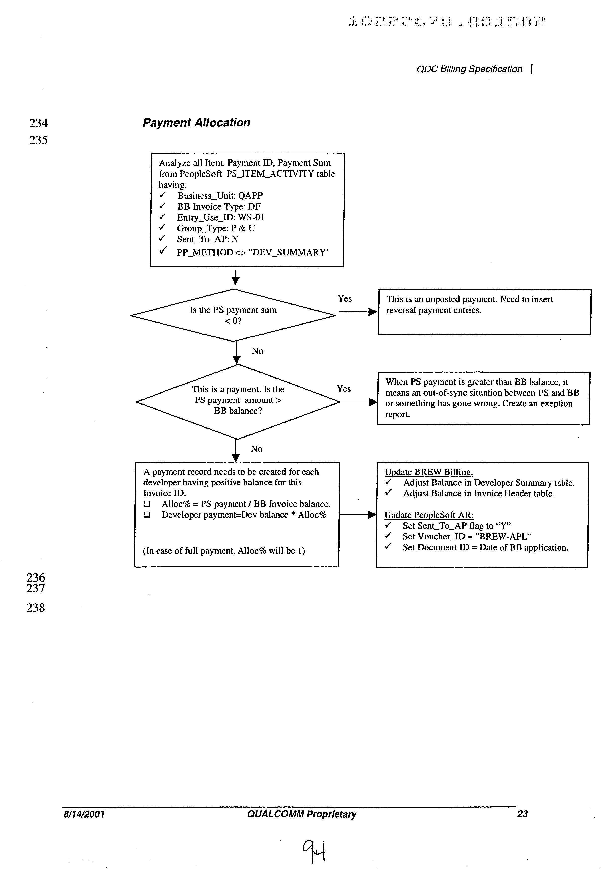 Figure US20030078886A1-20030424-P00090