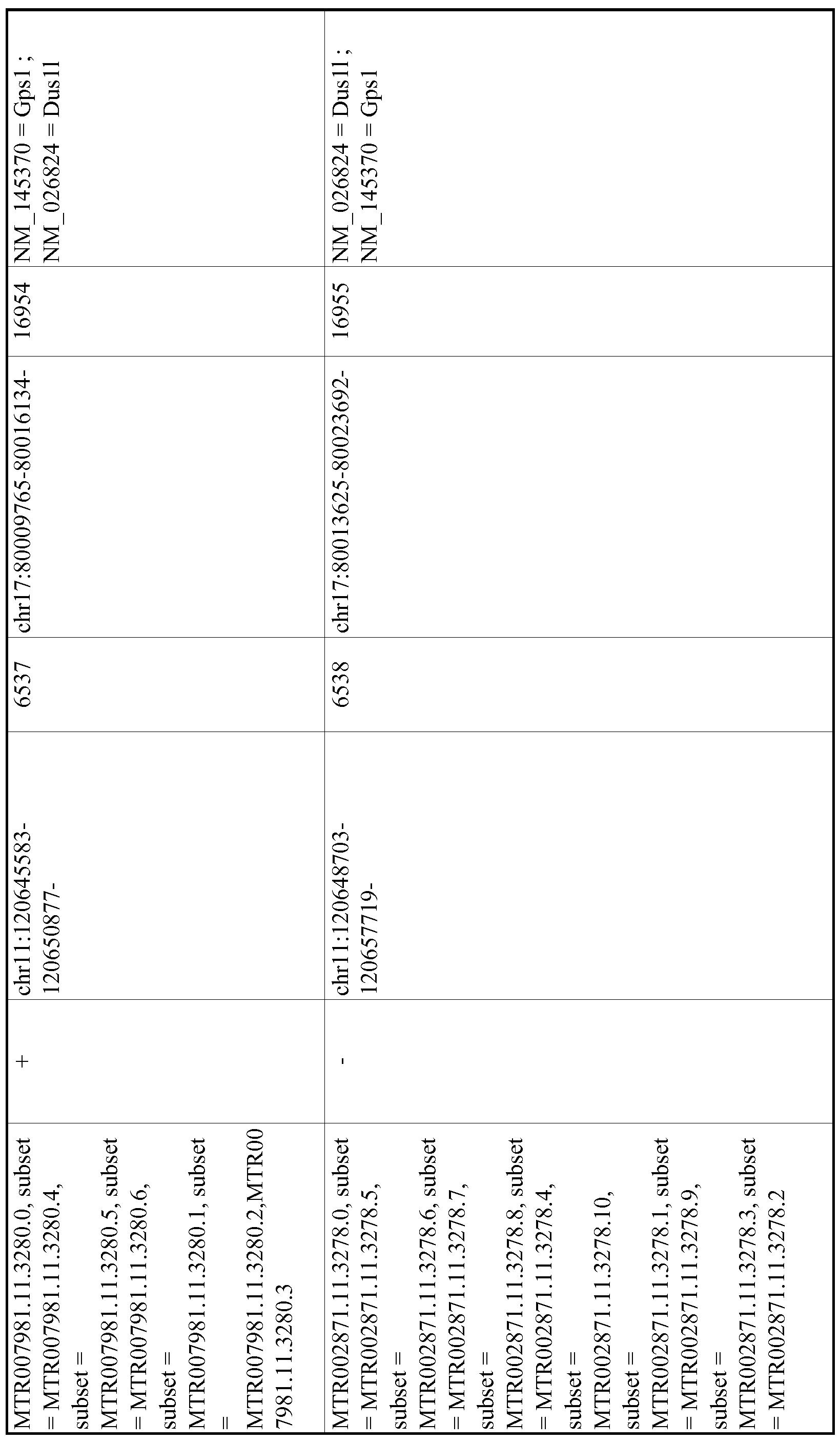 Figure imgf001174_0001