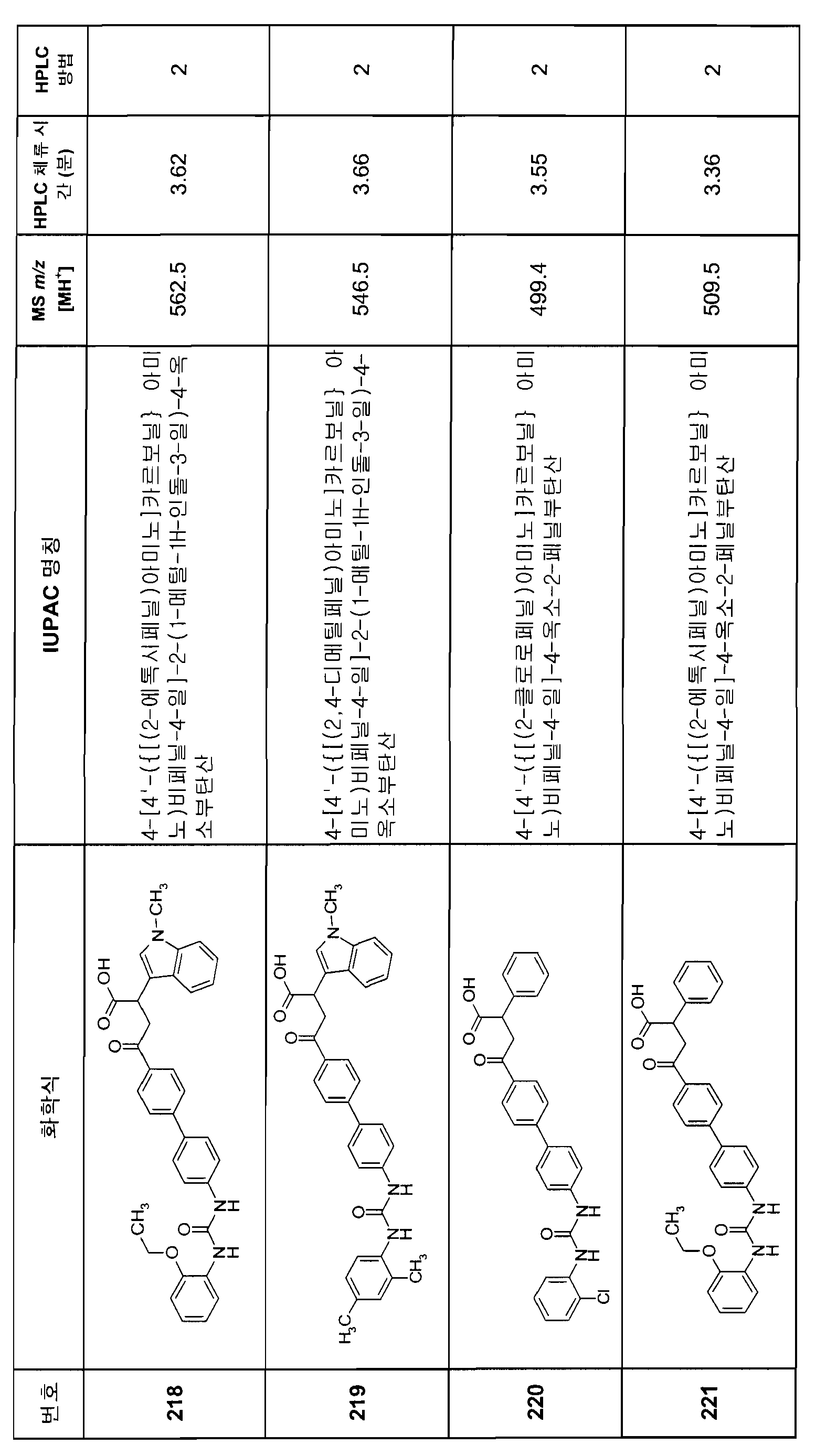 Figure 112007082249387-PCT00213