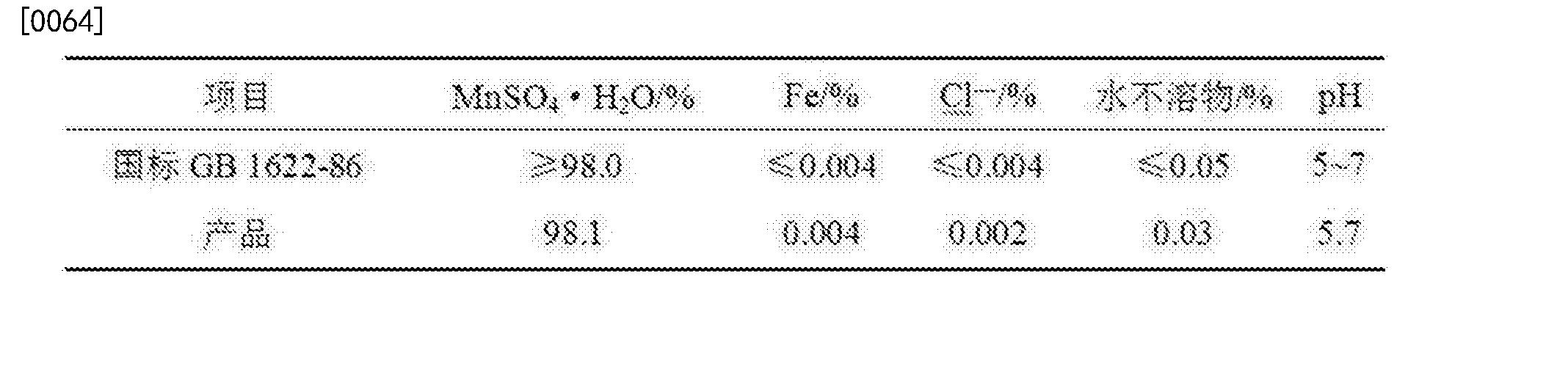Figure CN105198000BD00091