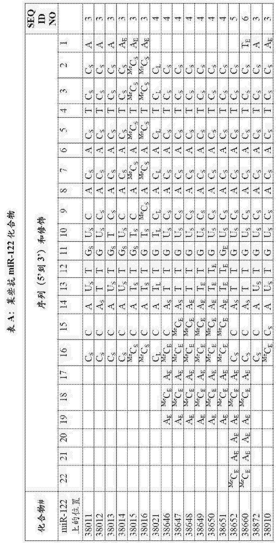 Figure CN105378080AD00661