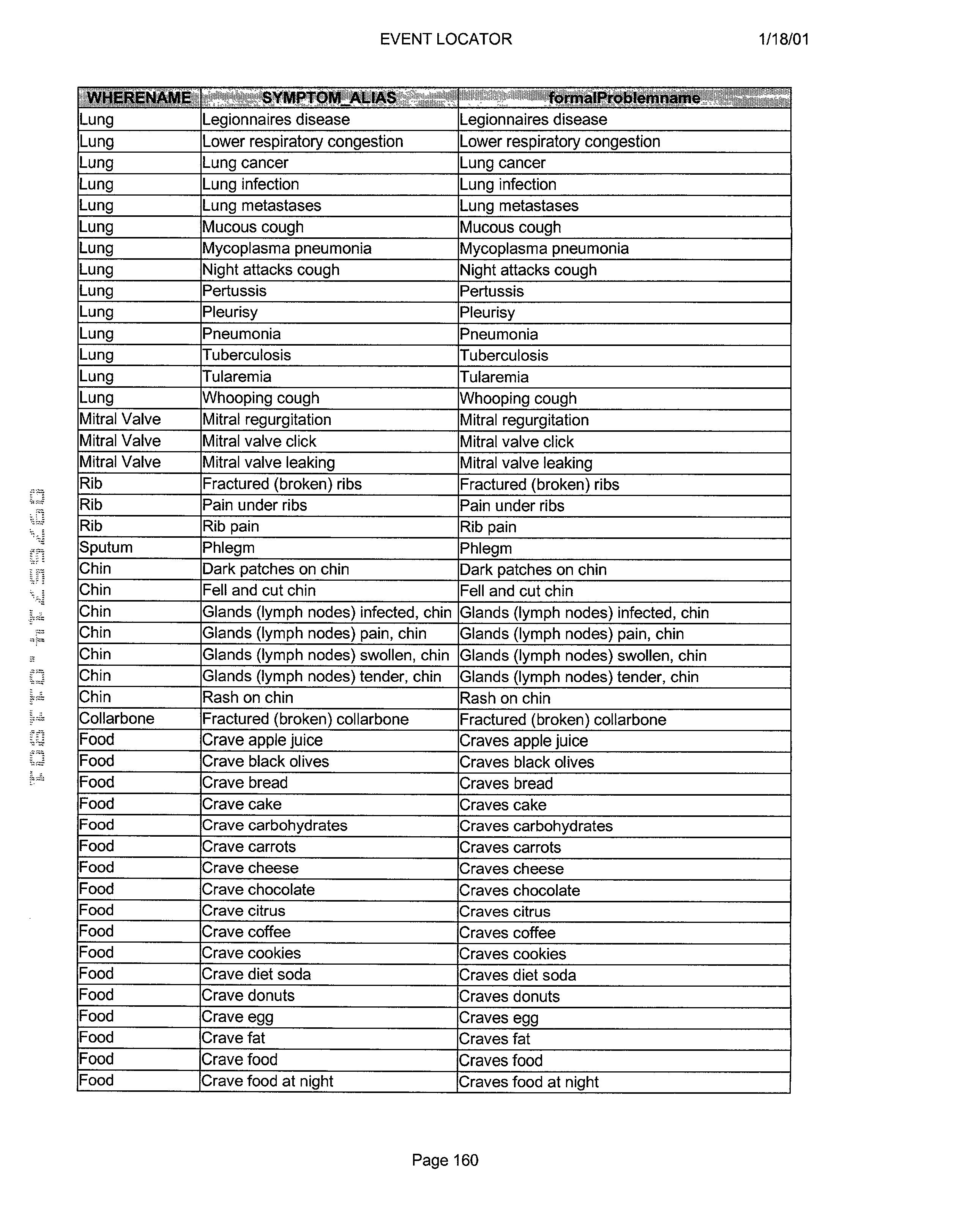 Figure US20030061072A1-20030327-P00161