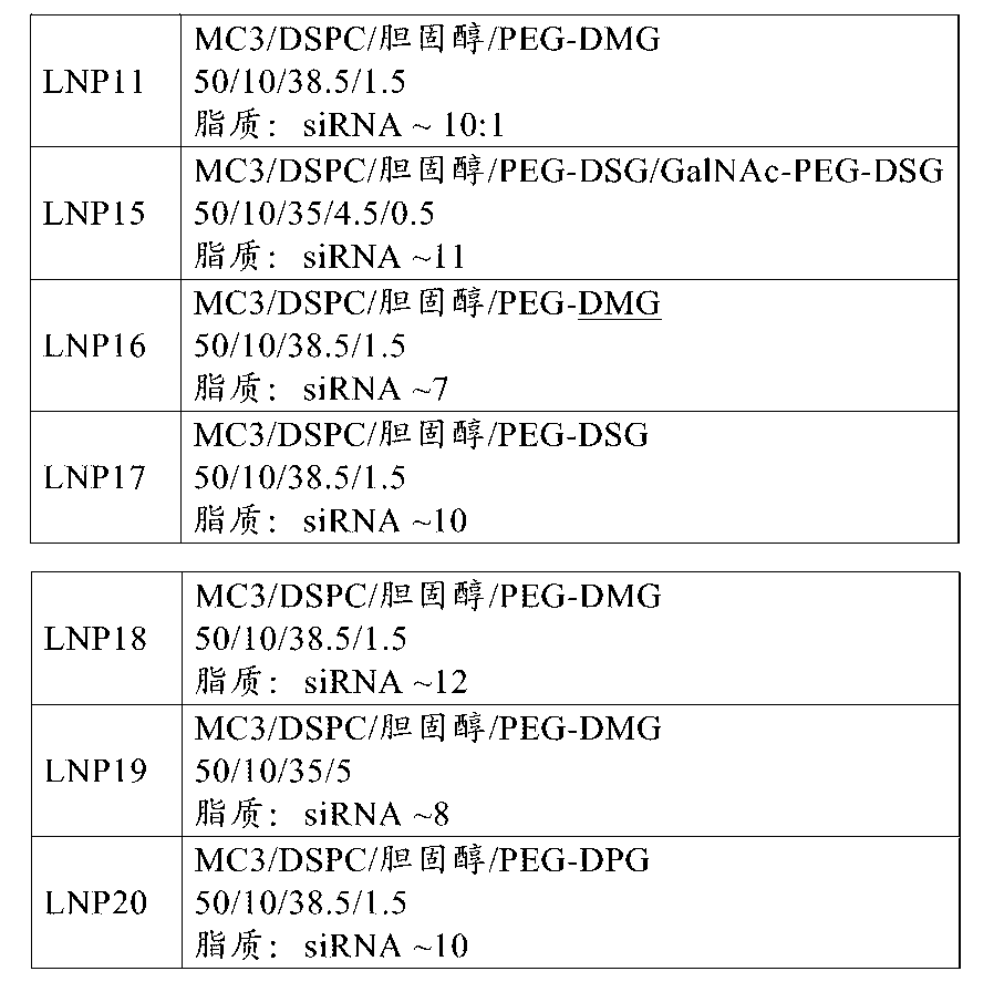 Figure CN102421900BC00021