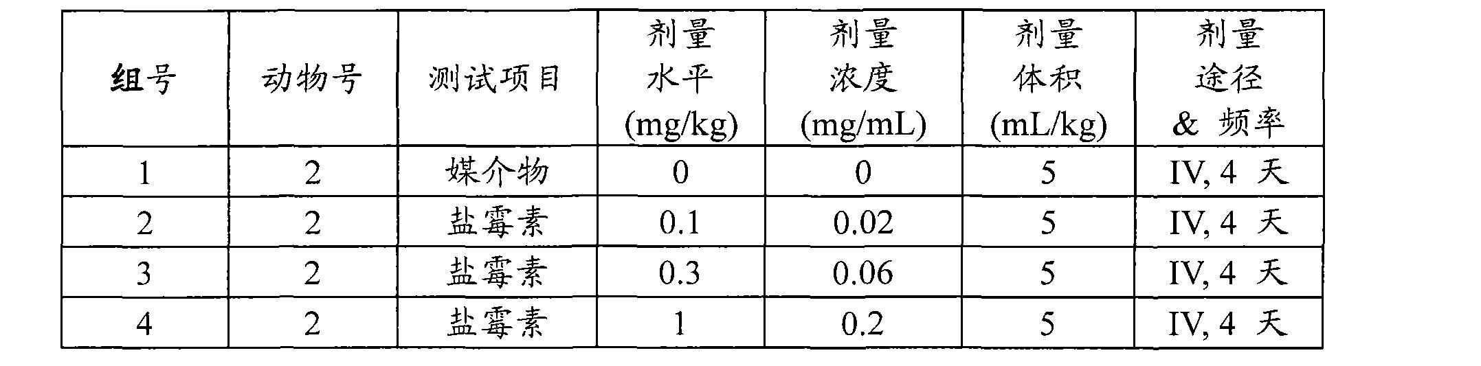 Figure CN103127052AD00321