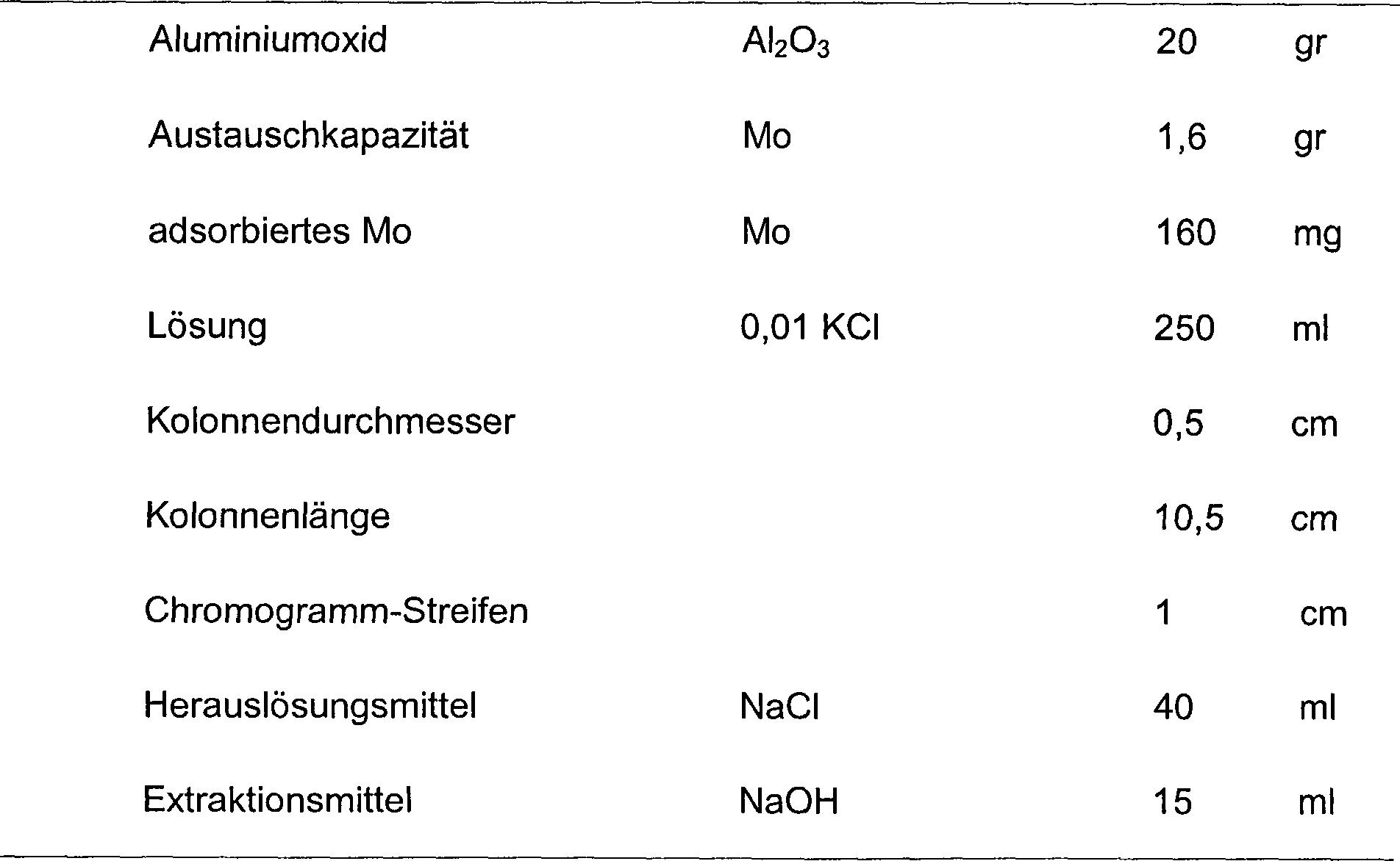 Beschreiben Sie, wie Kohlenstoff-14-Zerfall als Dating-Methode verwendet wird
