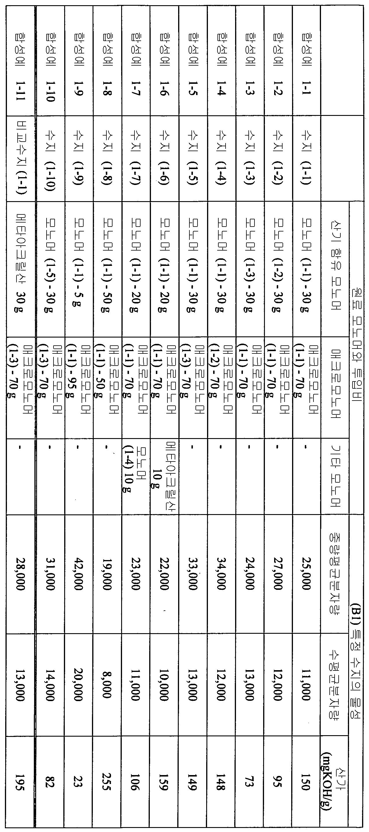 Figure 112012046241217-pct00053