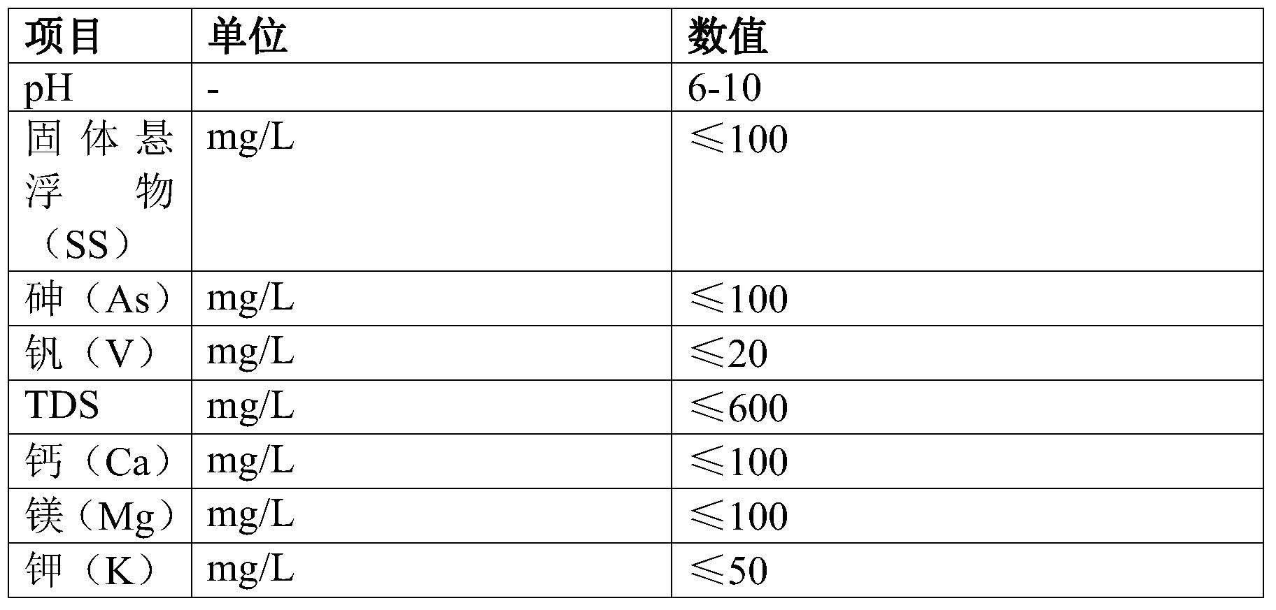 Figure PCTCN2017117780-appb-000001