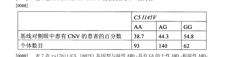 Figure CN102203296BD00161