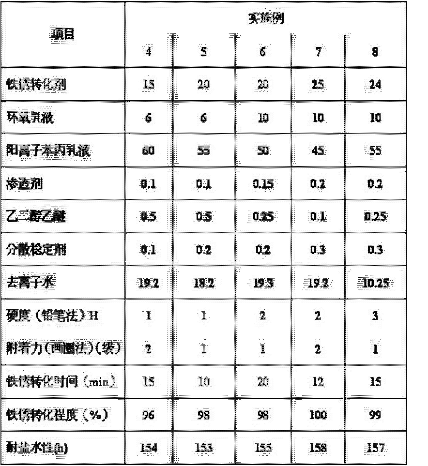 Figure CN102993846BD00071