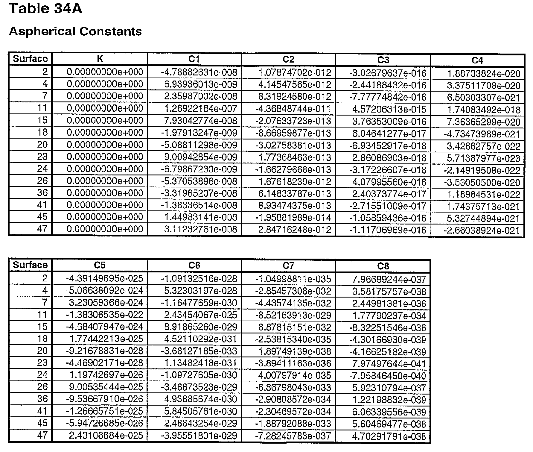 Figure 112012001788764-pat00051
