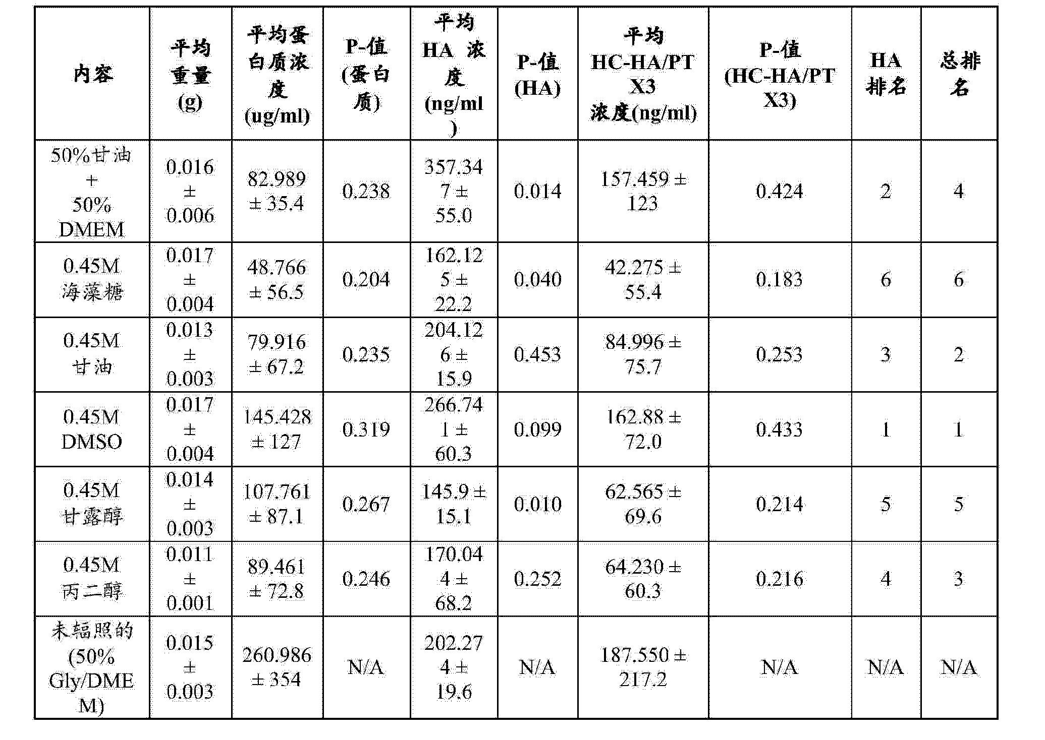 Figure CN103874762AD00531
