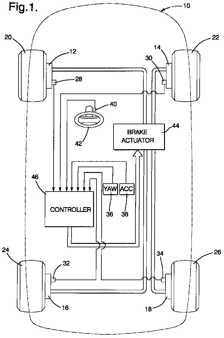 EP0809167A1 - Sensor responsive control method and apparatus