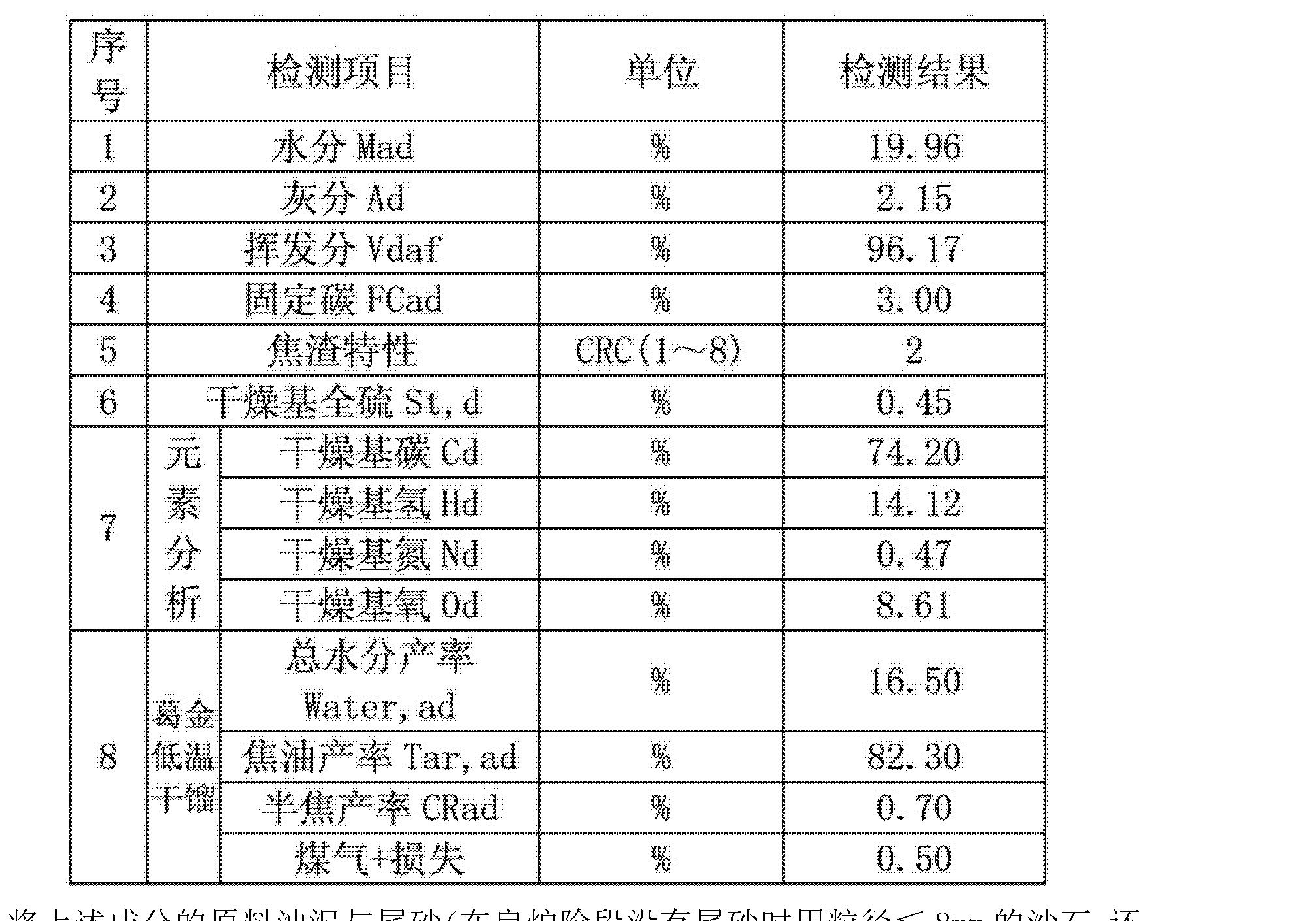 Figure CN103160301BD00151