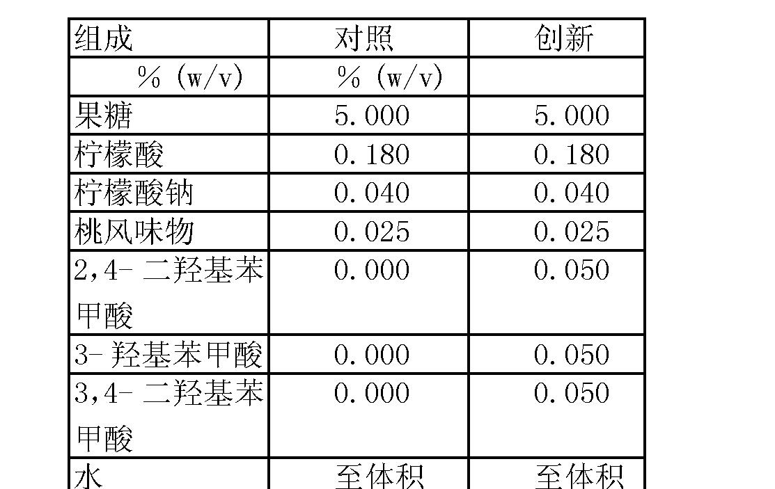Figure CN101179955BD00341