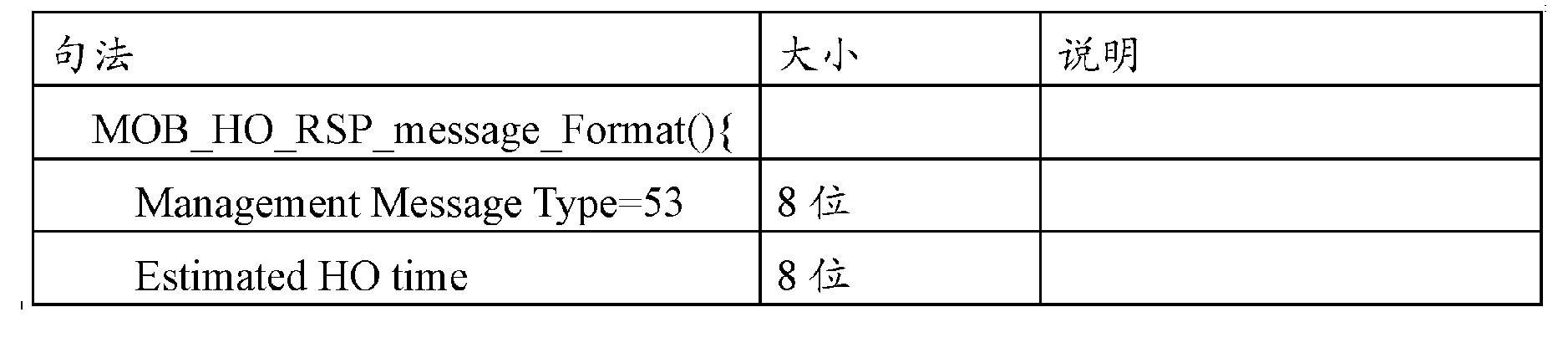 Figure CN102158914BD00192