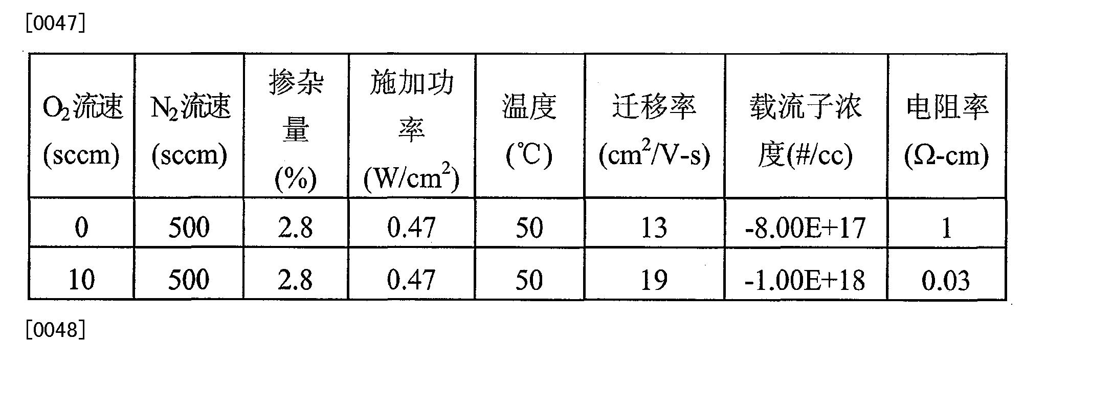 Figure CN101803028BD00112