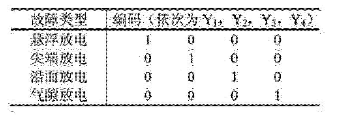 Figure CN103576061AD00062