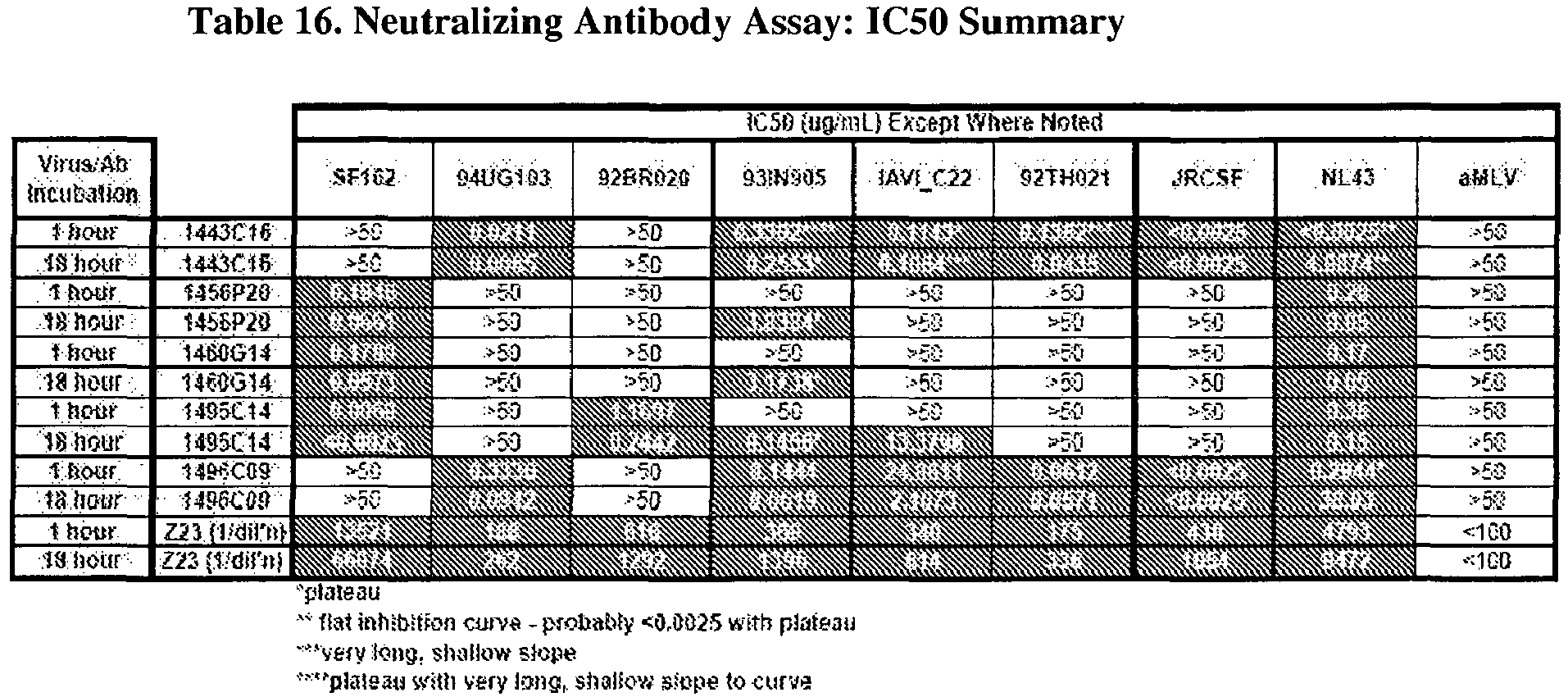 Figure imgb0463