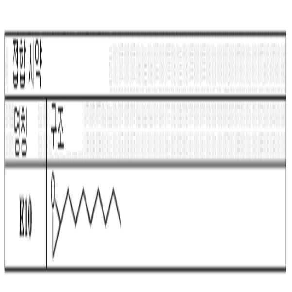 Figure pct00168