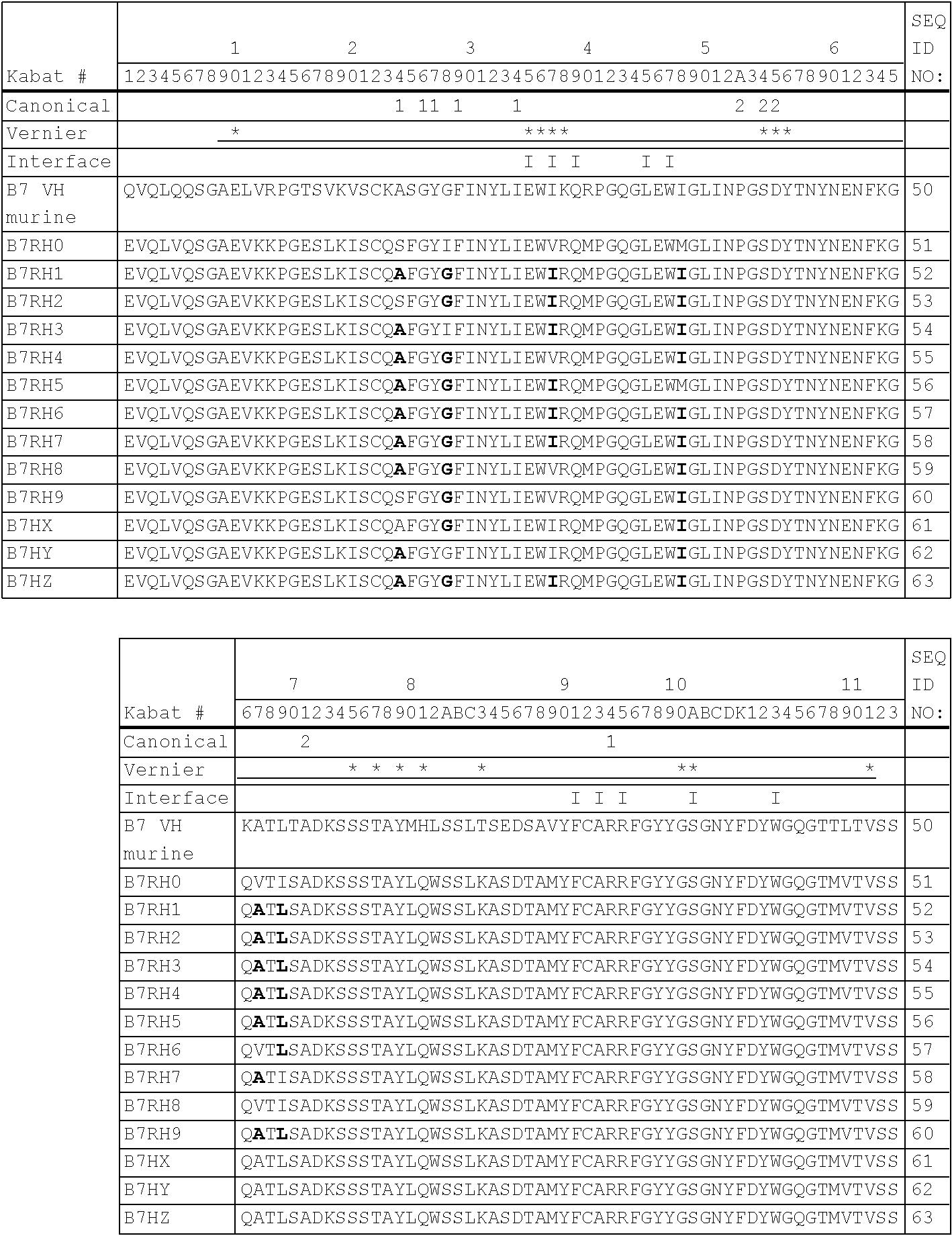Figure US20120128666A1-20120524-C00004