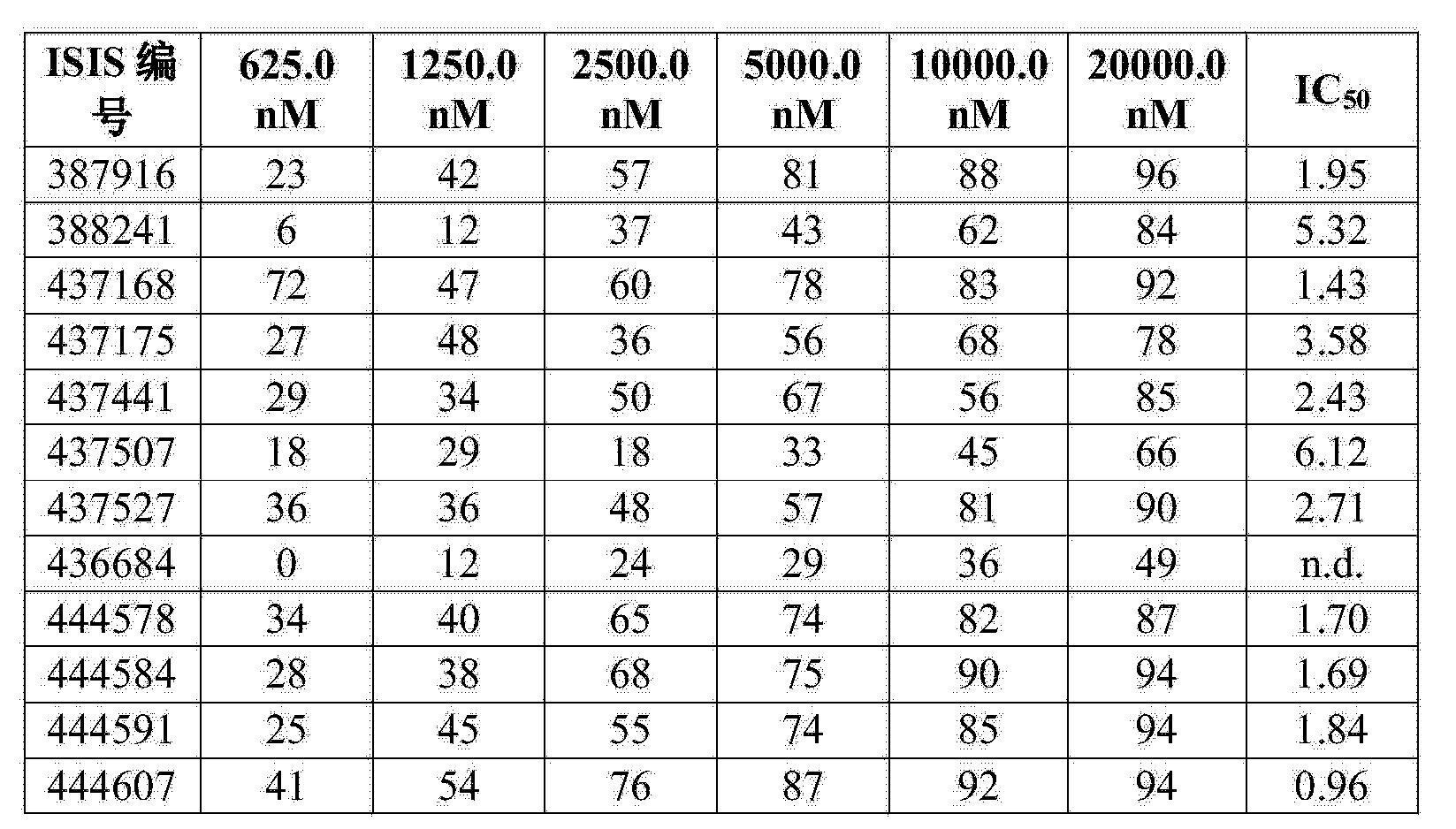 Figure CN104894129AD00462