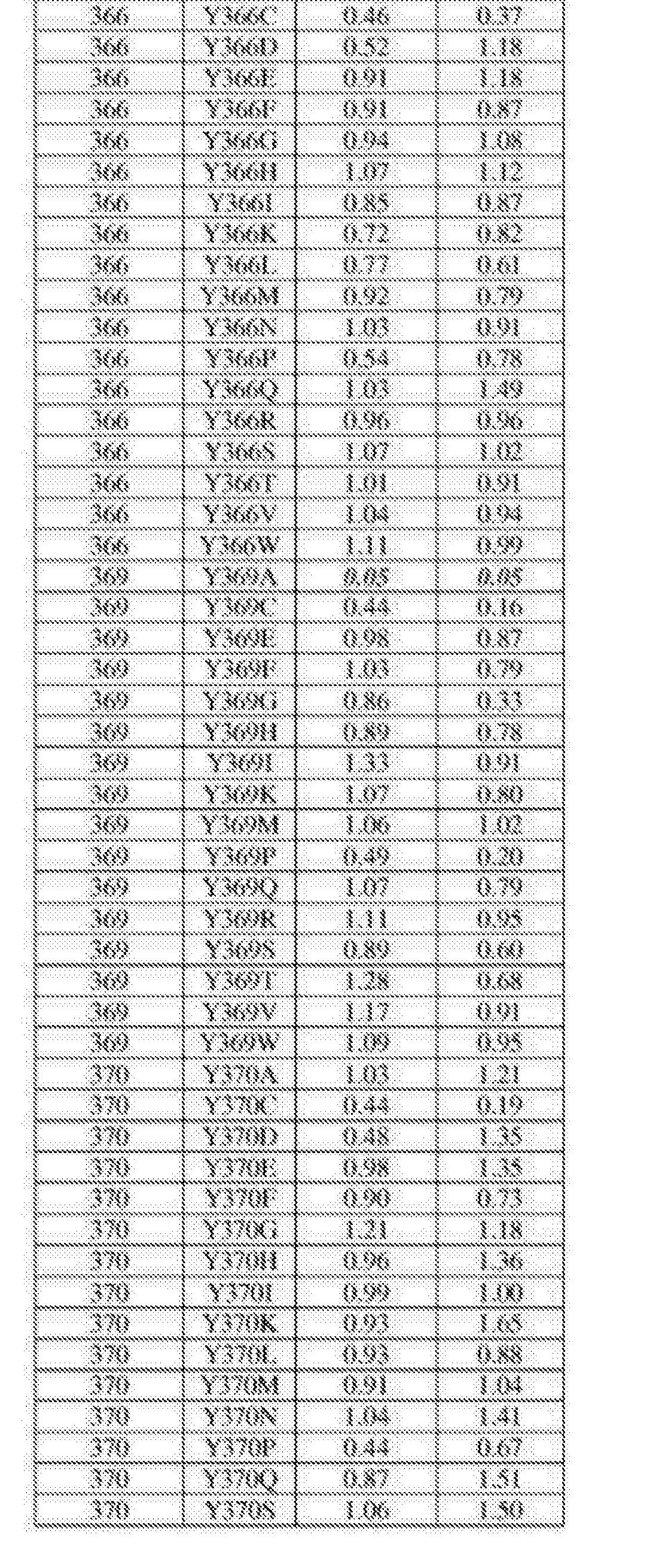 Figure CN105483099AD01701