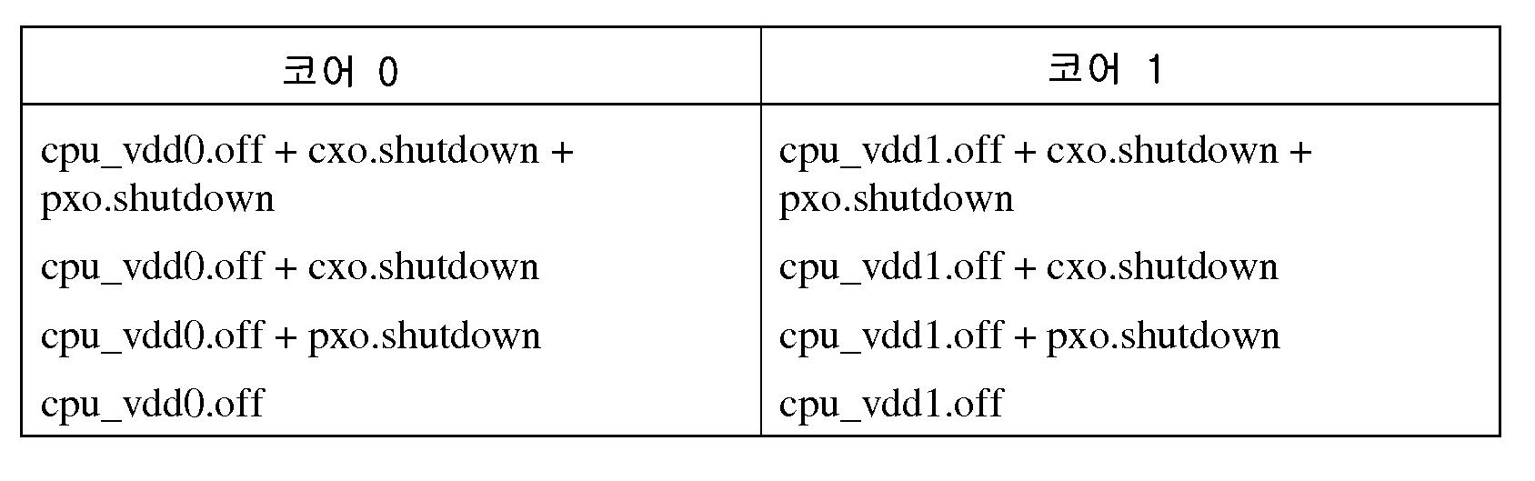 Figure 112014037287196-pct00002