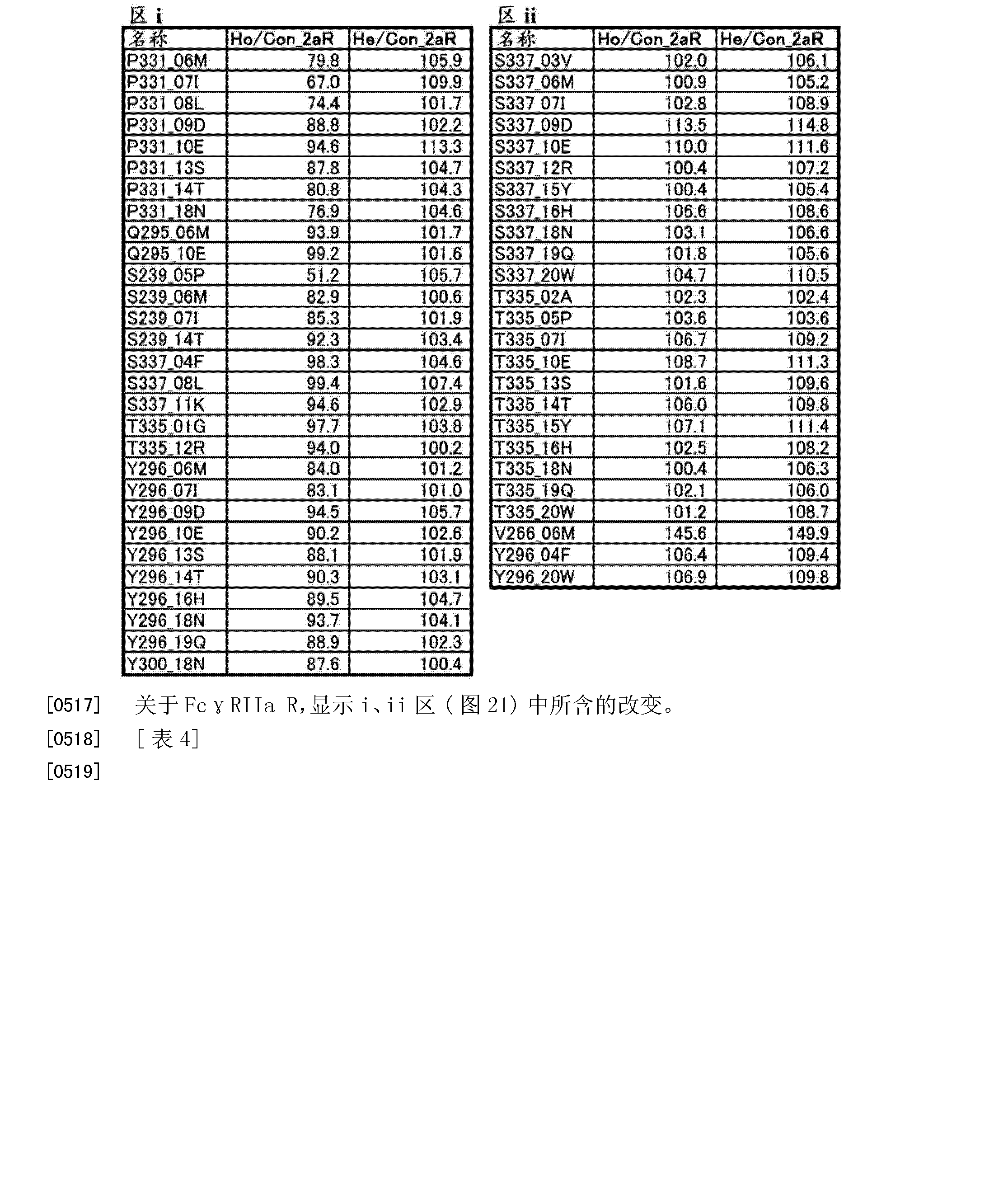 Figure CN103827300AD00701