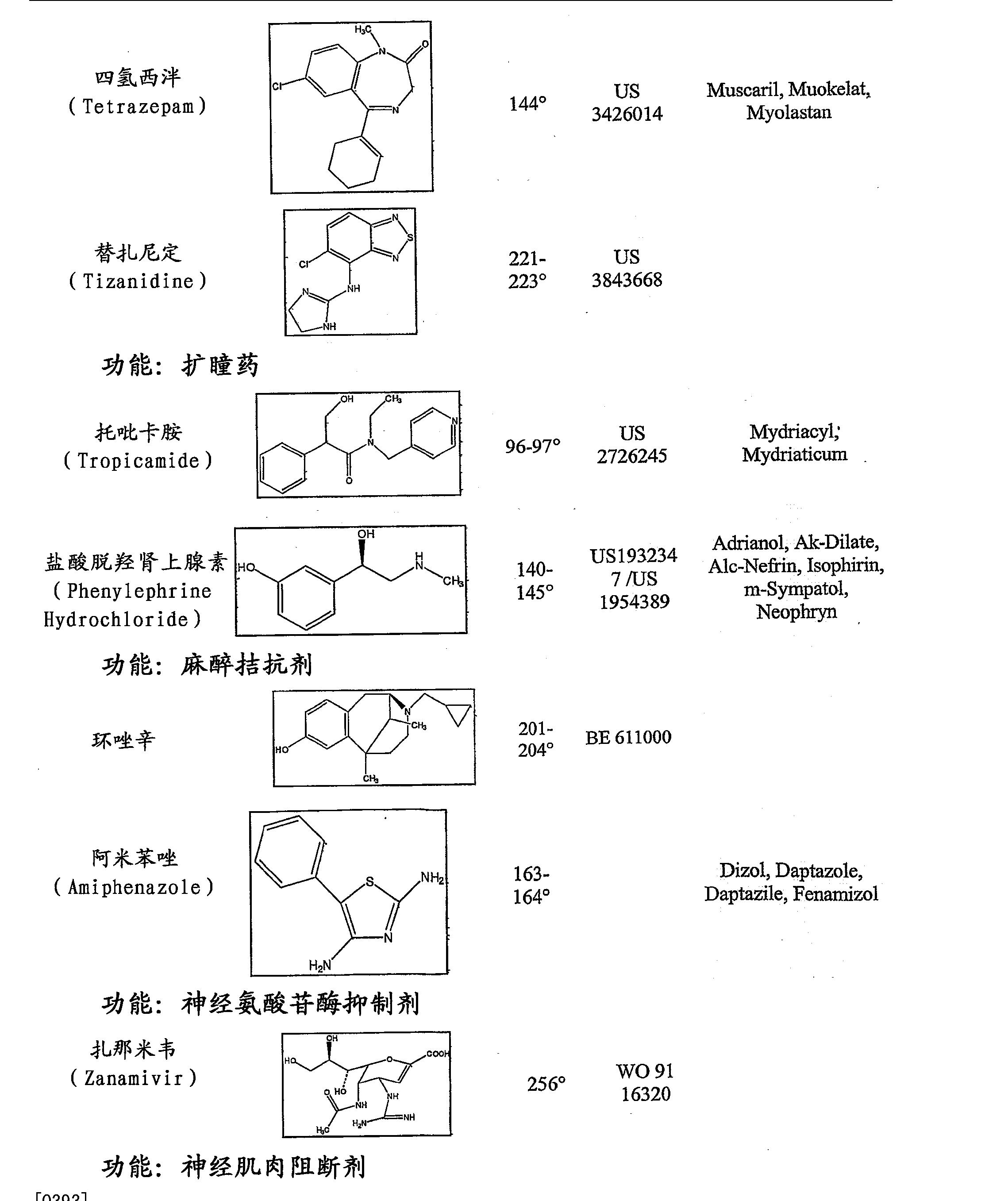 Drugs Imprint Tizanidine Apo Ti2 Wwwtopsimagescom