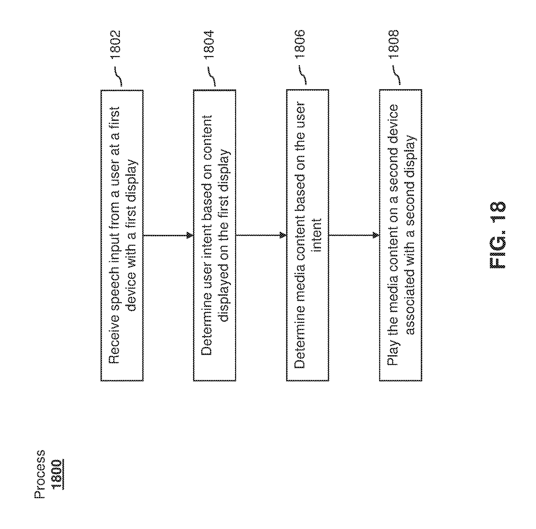 Us9668024b2 Intelligent Automated Assistant For Tv User