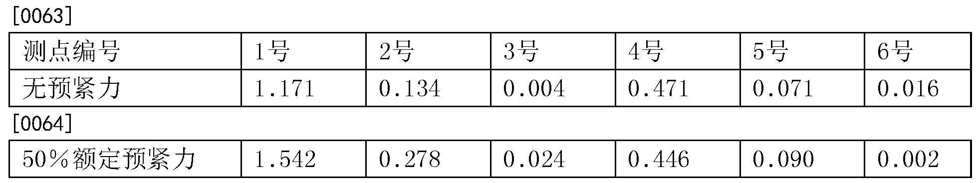 Figure CN104748838BD00072