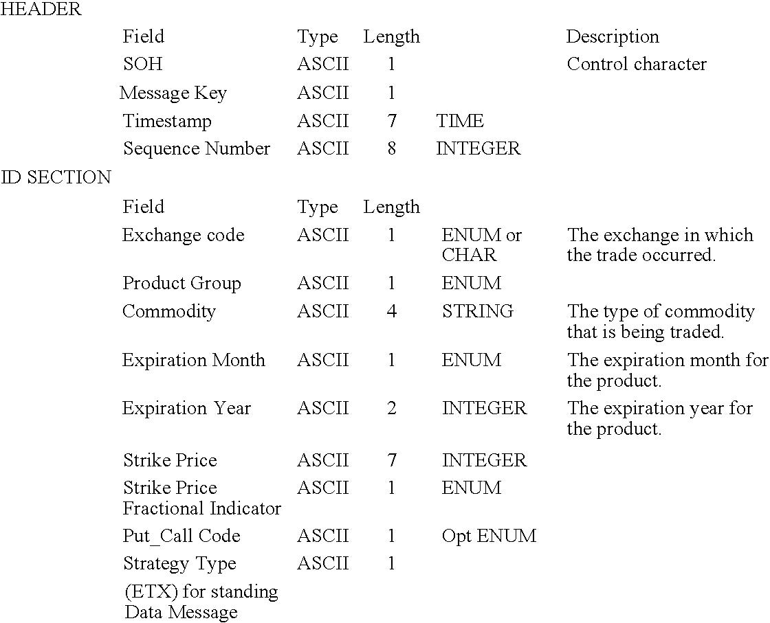 Figure US20060106708A1-20060518-C00001